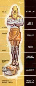 statua di Nabucodonosor
